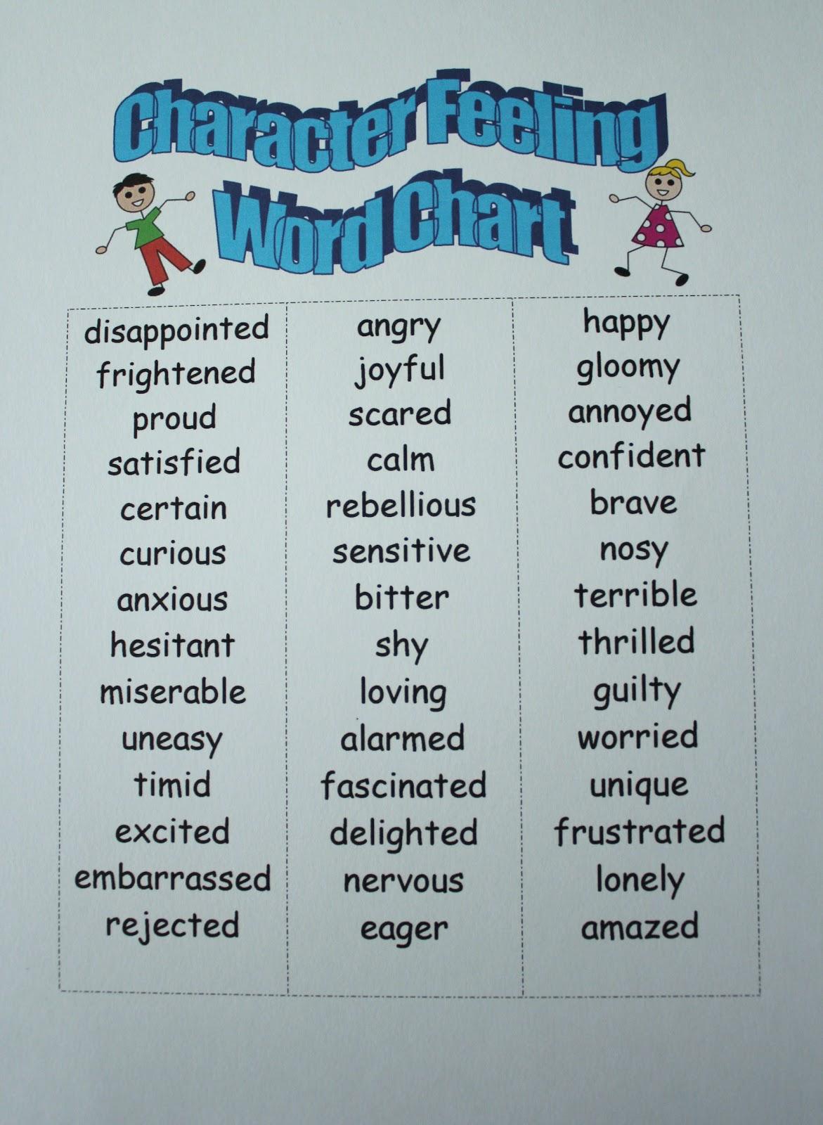 Essay words for feelings - Custom paper Example - pfhomeworkedou