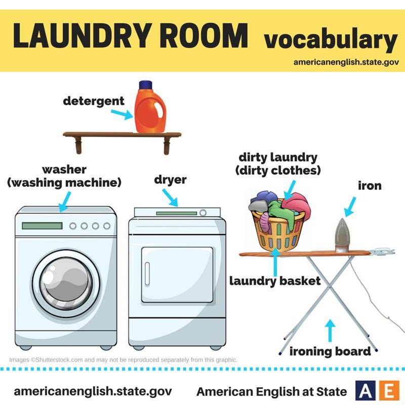 2nd Year Basic Level Vocabulary Parts Of The House