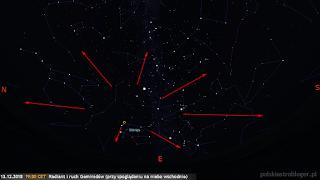 Radiant Geminidów i możliwe ich tory przy skierowaniu obserwatora ku wschodniej stronie nieba (13.12.2017, godz. 19:00 CET).