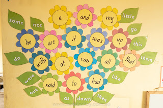 Flower shapes with English words in the middle