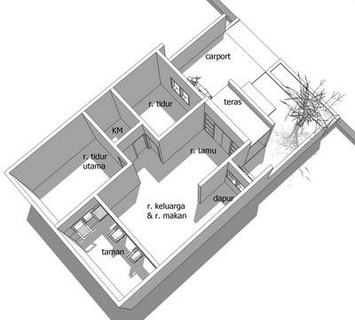 denah rumah minimalis sederhana ukuran 7x12m 4