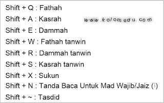 Cara Mengetik Arab di Word 2010