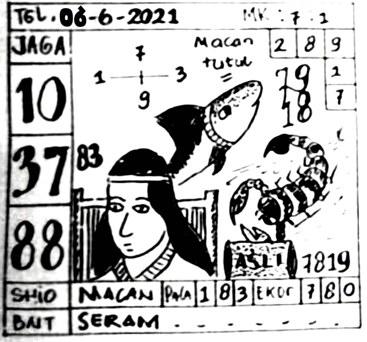 Okekode sgp 28 juni 2021