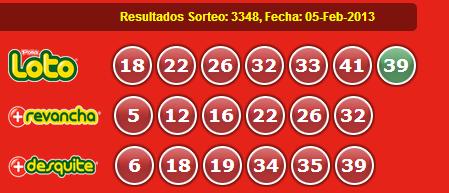 Resultados Loto Sorteo 3348 Fecha 05/02/2013