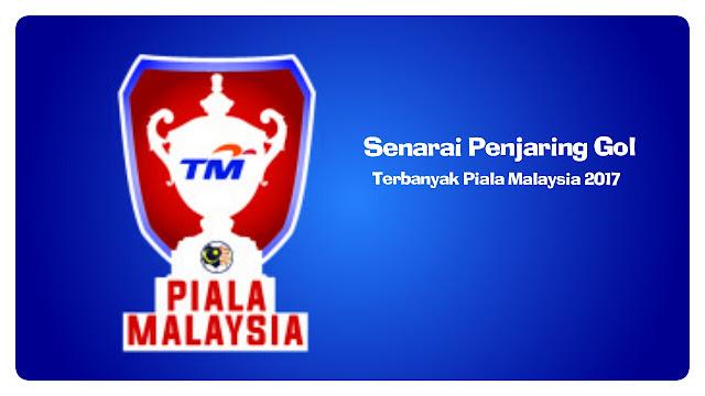 Senarai Penjaring Gol Terbanyak Piala Malaysia 2017