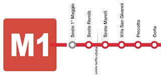 Milan red M1 Metro Line