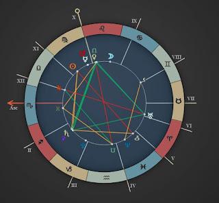 Virgo September 10 - 16, 2017 daily horoscope forecast