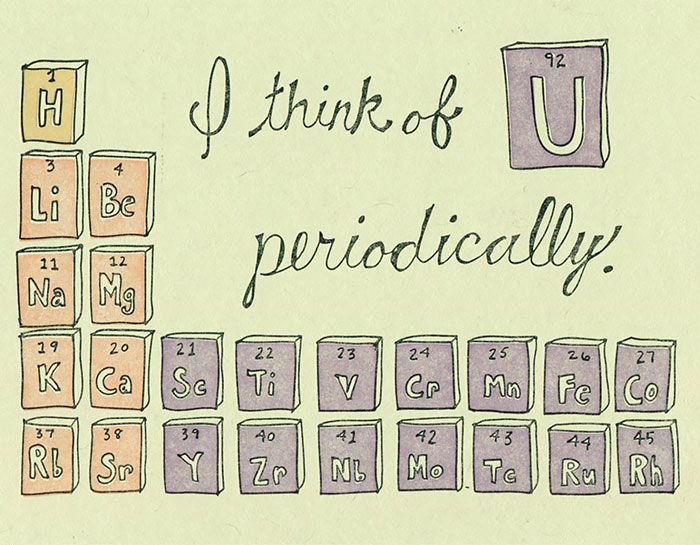 I think of periodically