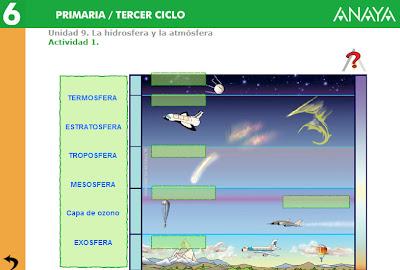 http://www.juntadeandalucia.es/averroes/centros-tic/11005548/helvia/aula/archivos/repositorio/0/15/html/datos/05rdi/09/01.htm