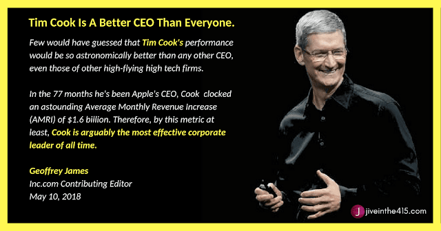 Apple Chief Executive Officer Tim Cook a better CEO than everyone.