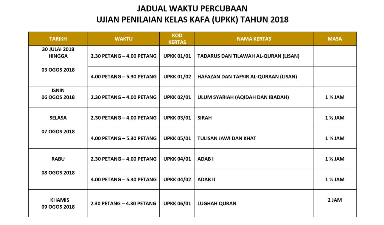 Jadual Peperiksaan Percubaan Upkk 2018 Persatuan Guru Guru Sar Kafa Daerah Kuantan