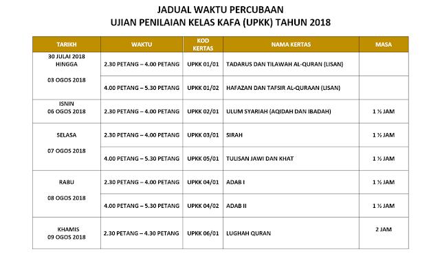 Jadual Peperiksaan Percubaan UPKK 2018