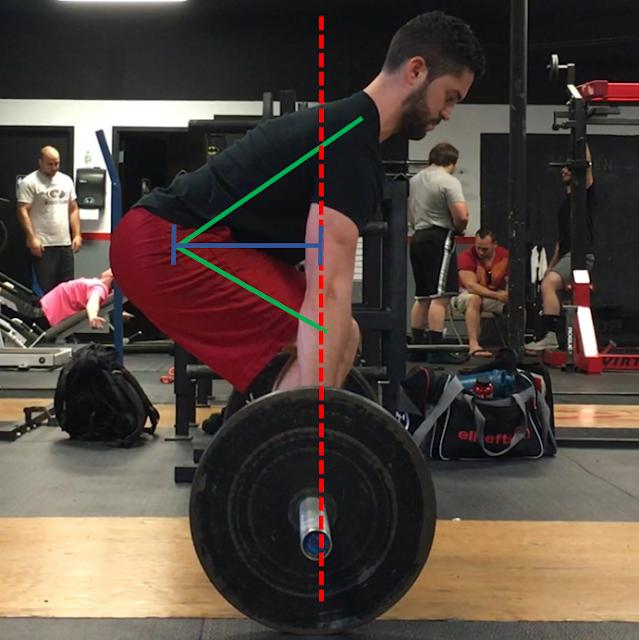 correct hip position deadlift