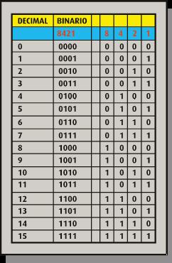 Matematicas para opciones binarias