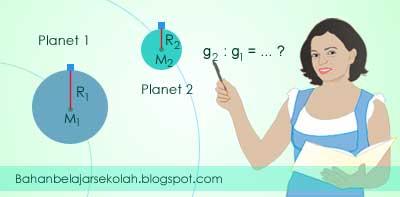 Perbandingan kuat medan gravitasi di dua planet