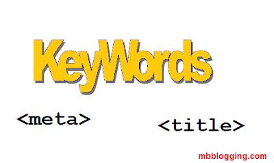 keywords inclusion, blogger help