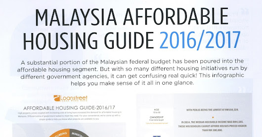 Malaysia Affordable Housing Guide 2016 / 2017