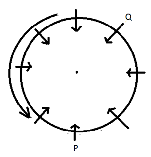 Circular Seating Arrangement 2