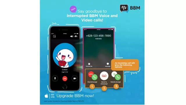 Uninterrupted Voice and Video Calls