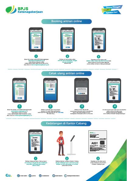 Tips Cara Menggunakan Layanan Antrian Online Bpjs Ketengakerjaan Ilmu Hrd