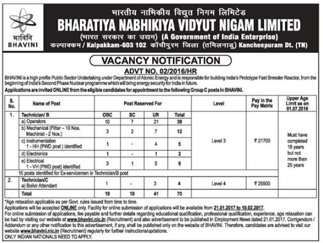 BHAVINI Recruitment