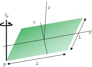 Inercia de una placa cuadrada en torno a un eje que pasa por un vértice p, perpendicular al plano de la placa