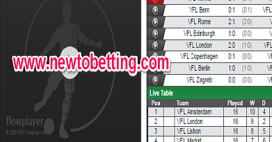 Bet9ja Virtual Football League Cheat - What You Must Know - latest