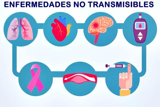 Ejemplos de enfermedades no transmisibles