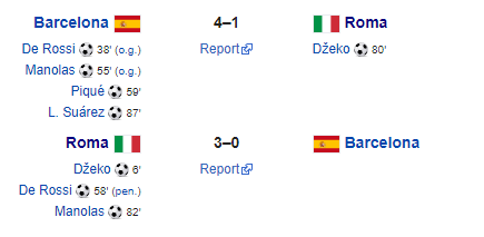 4 Kekalahan Terbesar Barcelona Di Champions League ! (6 Tahun Terakhir)