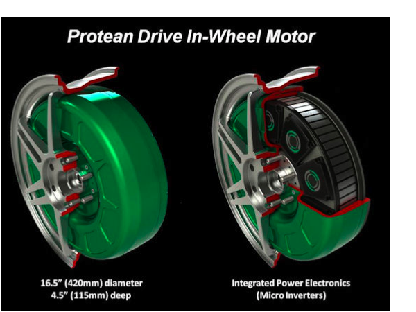 protean wheel motors and batteries provides easy retrofit