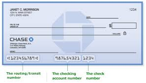 Best Credit Cards in India: Chase Routing Number – Find