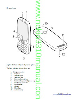 Nokia 3310 Harware Locations