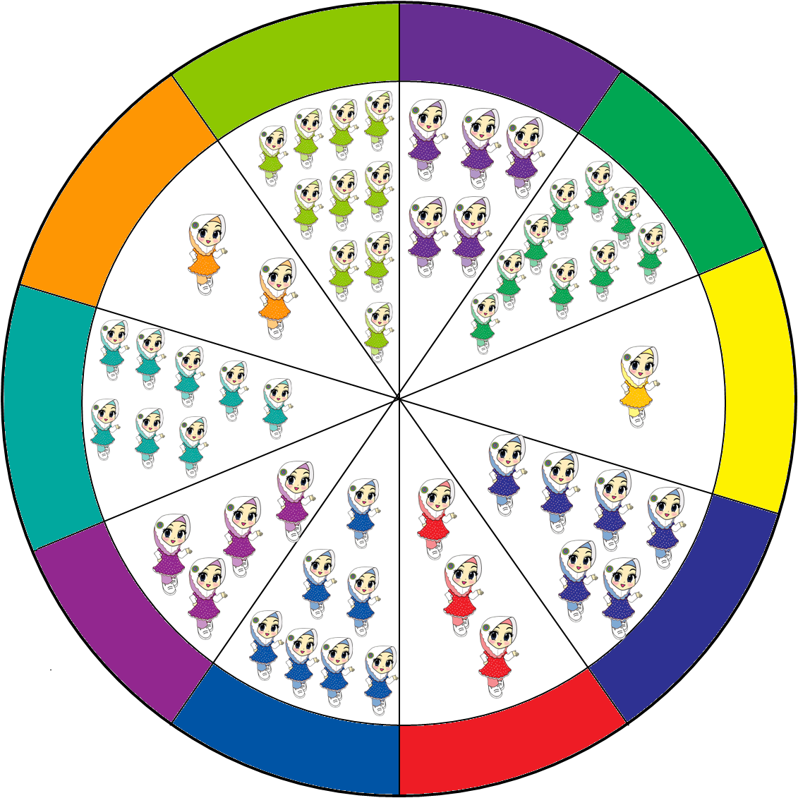 Free Muslimah Wheel Of Number Islamic Homeschooling Worksheets