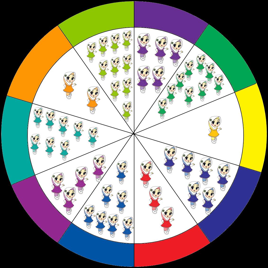 Free Muslimah Wheel Of Number Islamic Homeschooling Worksheets