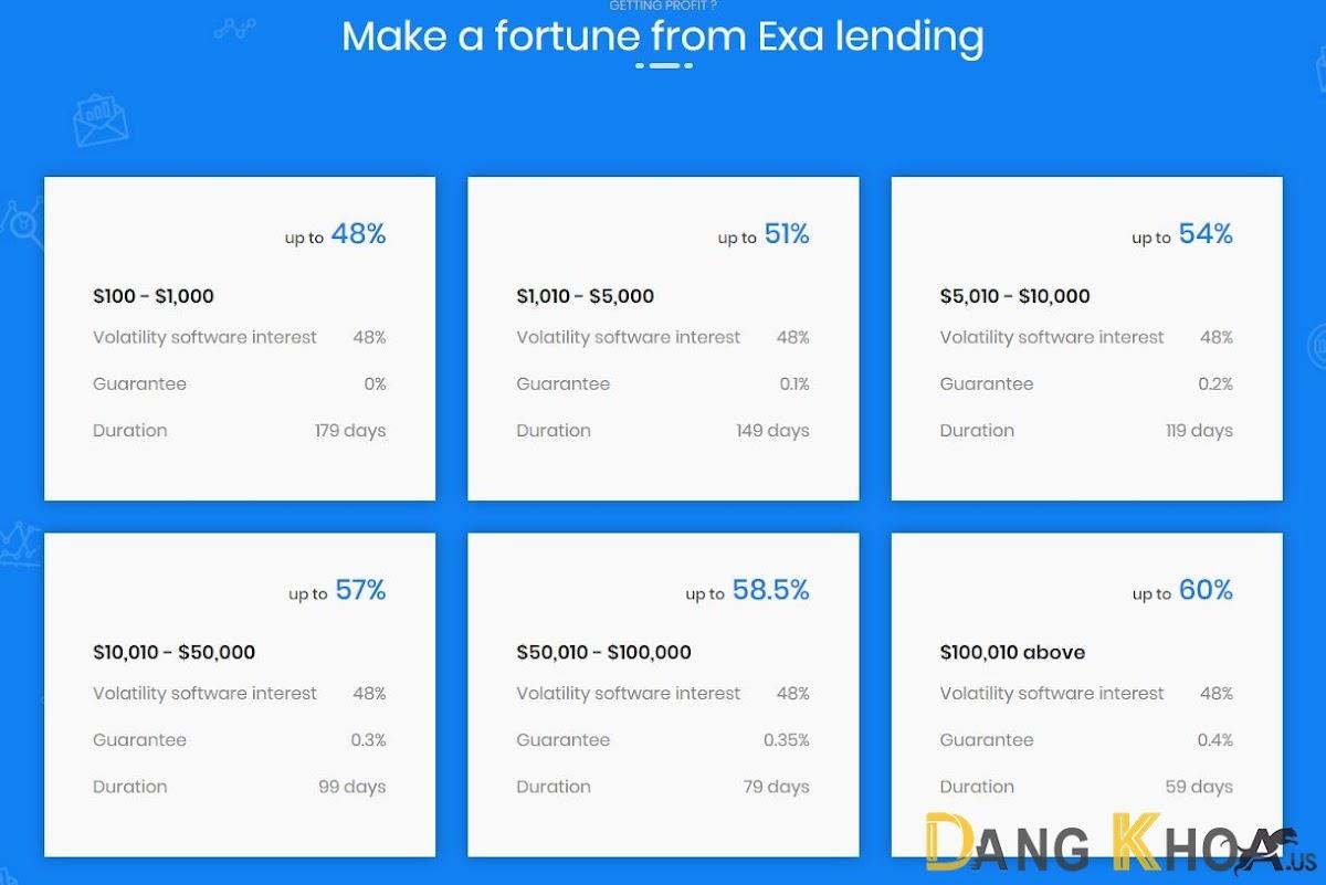 Lãi suất Lending của đồng Exacoin
