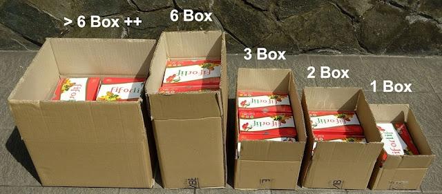 Fiforlife.co.id - Distributor Pusat Produk Fiforlif di ...