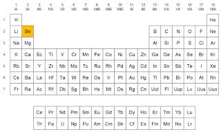 Qumicas el berilio localizacin del berilio en la tabla peridica urtaz Choice Image