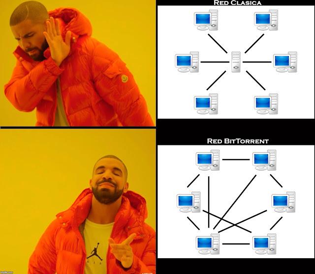 Bitorrent vs red classica meme drake
