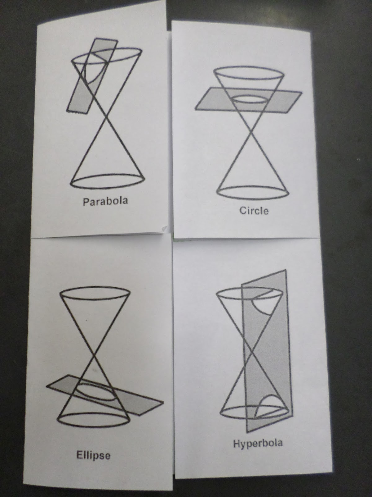 a paper on conic sections Sometimes, you may see it stated that there are 3 types of conic sections, because the circle can be considered a special kind of ellipse (we'll discuss that more curl cardstock half-circle into a cone and secure with tape and then place parchment paper inside (do not tape parchment paper) pack cone.