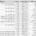 نتائج مقتصد و نائب مقتصد لولاية سكيكدة 2015
