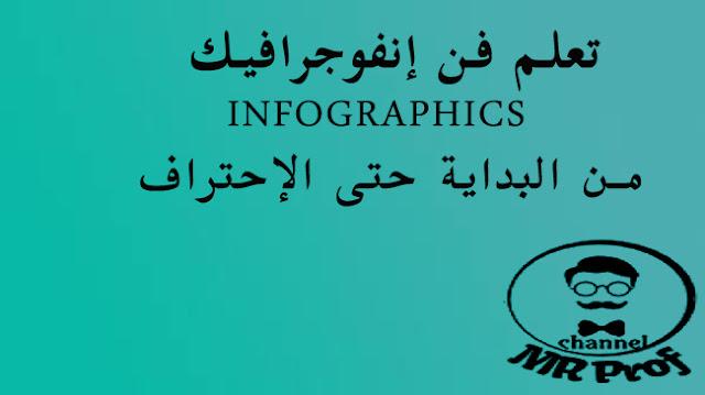 """تعلم فن إنفوجرافيك """" INFORGRAPHICS"""" من البداية حتى الإحتراف معلومات مهمة لبد من معرفتها.."""