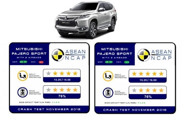 Mitsubishi All New Pajero Sport (ASEAN NCAP)