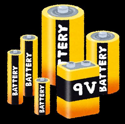 いろいろな乾電池のイラスト(セット)