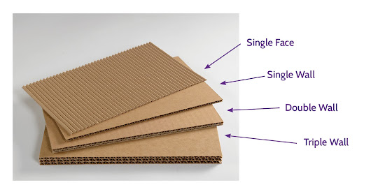Corrugated Sheets and Cores for Packing