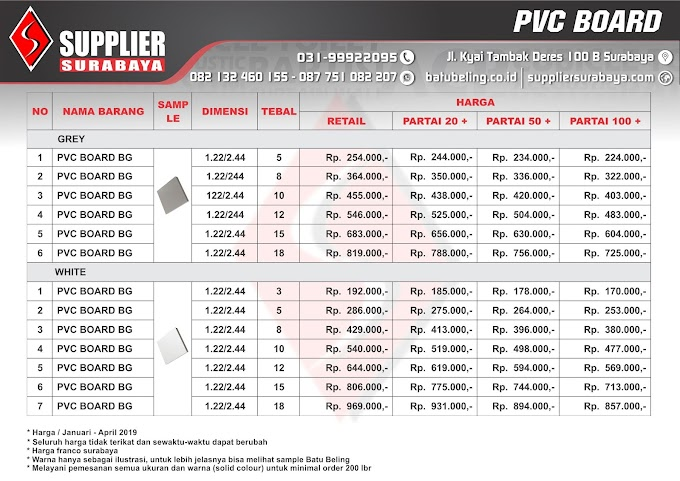 Price List PVC Board