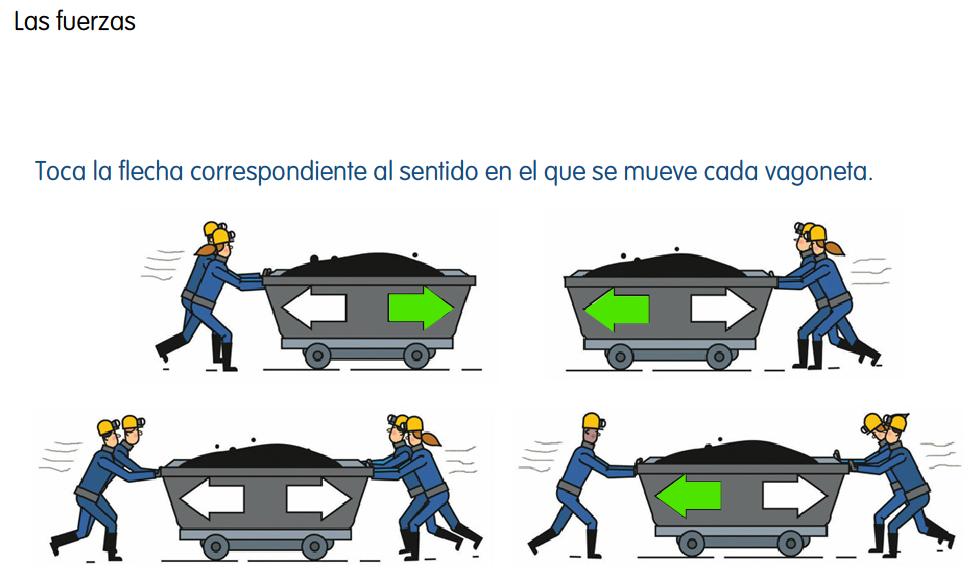 http://www.primerodecarlos.com/SEGUNDO_PRIMARIA/febrero/tema4/actividades/cono/fuerzas_santill.swf