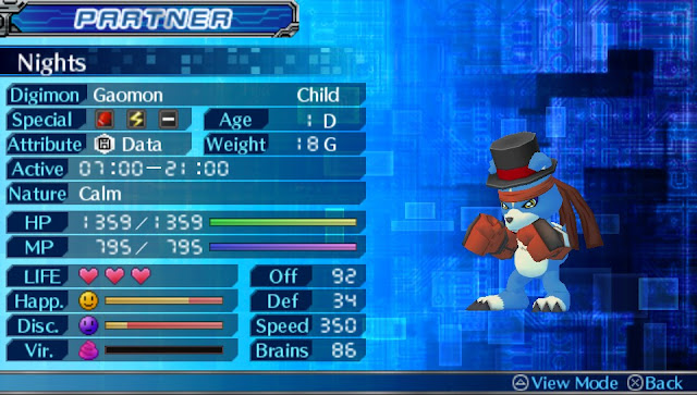 Tamer Union: Welcome Back to Digimon World: A Critical