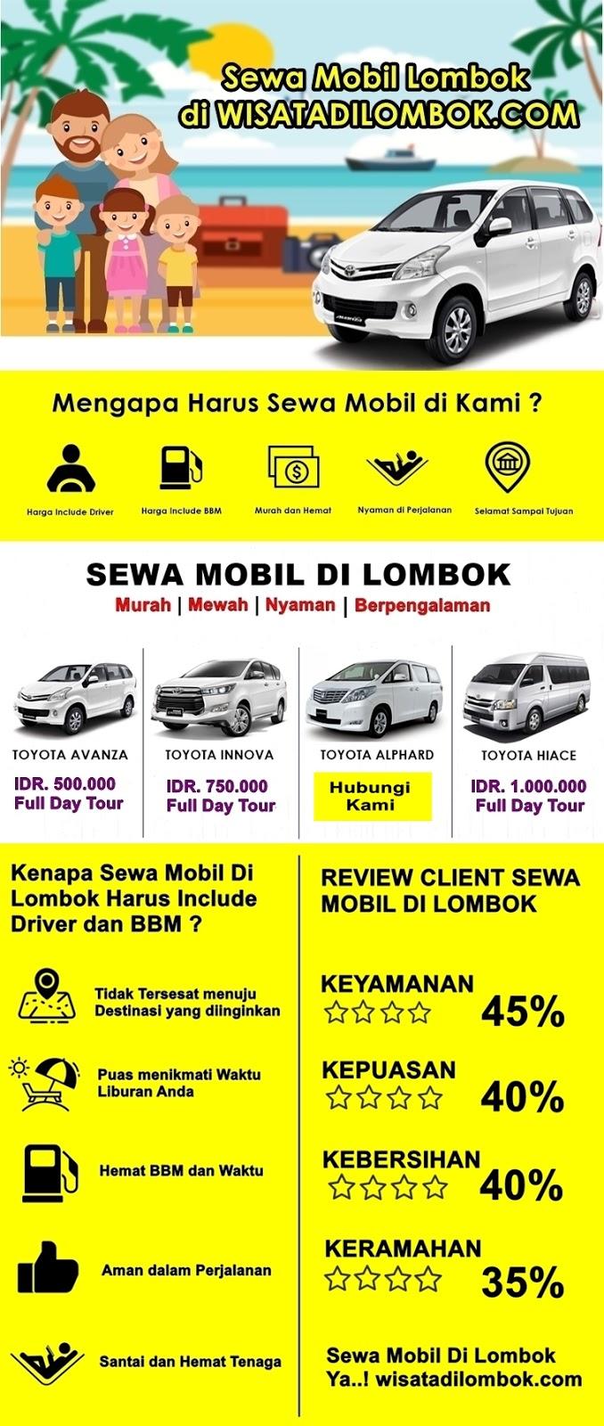 Infografik Jasa Sewa dan Rental Mobil Lombok