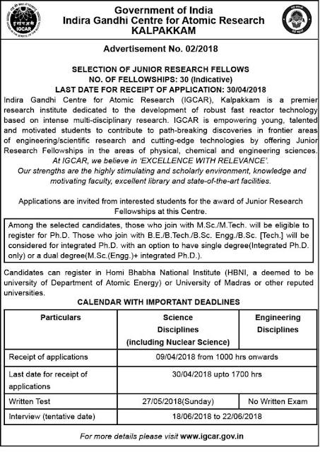 IGCAR Kalpakkam JRF Recruitment March 30, 2018