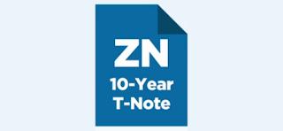 미국채: 미국 재무성 채권 선물 가격 실시간 그래프, 10년 만기 티-노트 선물 차트, CFD, CME CBOT: ZN, T-Note, 10 years Treasury Note futures prices chart